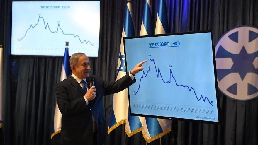 Netanyahu lauds Israel's coronavirus 'success,' announces gradual reopening of economy
